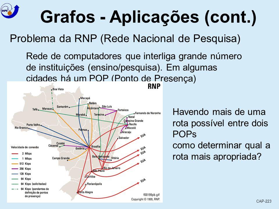CAP-223 Grafos - Aplicações (cont.) Problema dos dissidentes políticos Prisioneiros divididos em celas.