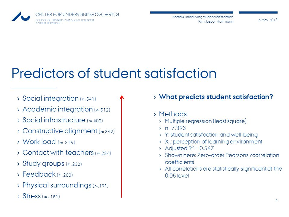 Factors underlying student satisfaction Kim Jesper Herrmann 6 May 2013 CENTER FOR UNDERVISNING OG LÆRING SCHOOL OF BUSINESS AND SOCIAL SCIENCES AARHUS UNIVERSITET Predictors of student satisfaction › What predicts student satisfaction.
