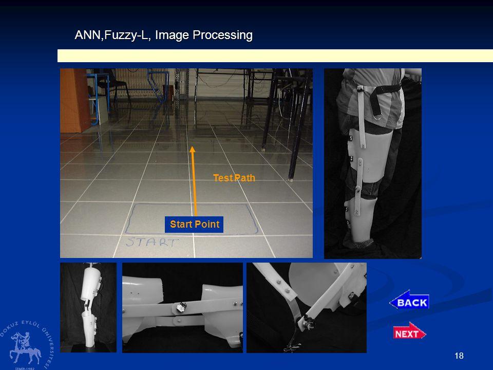 18 ANN,Fuzzy-L, Image Processing Test Path Start Point