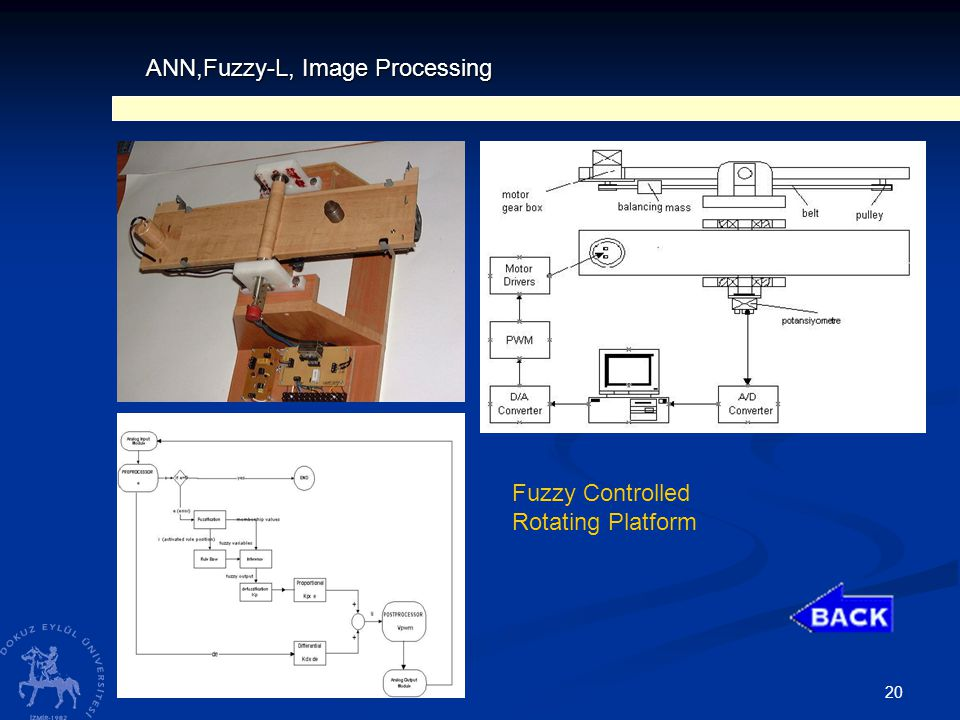 20 ANN,Fuzzy-L, Image Processing Fuzzy Controlled Rotating Platform