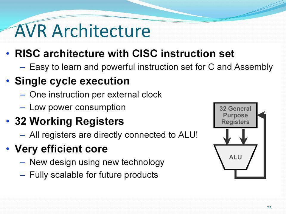 AVR Architecture 22