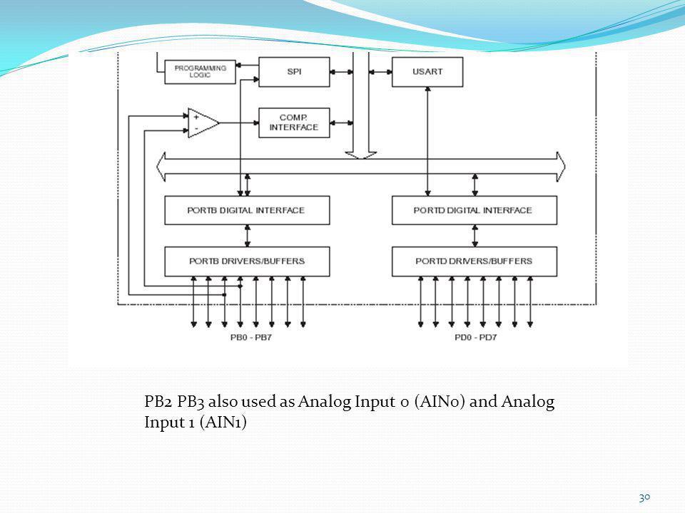 30 PB2 PB3 also used as Analog Input 0 (AIN0) and Analog Input 1 (AIN1)
