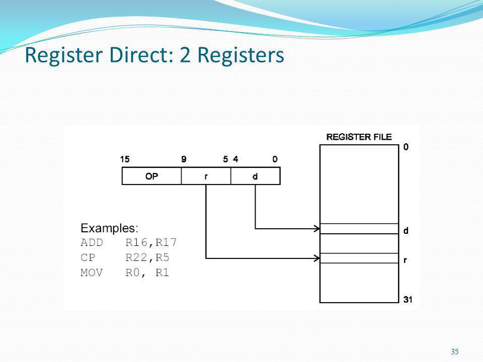 Register Direct: 2 Registers 35