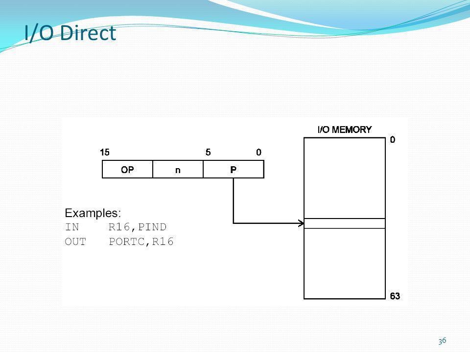 I/O Direct 36