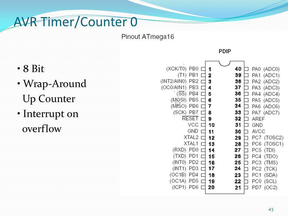AVR Timer/Counter 0 8 Bit Wrap-Around Up Counter Interrupt on overflow 45