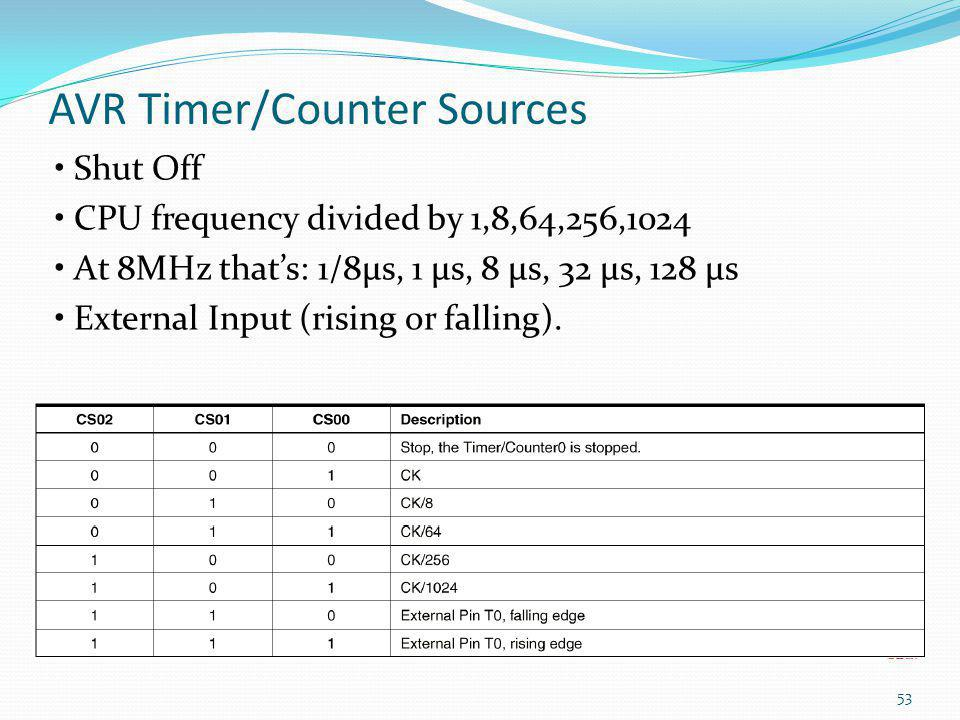 AVR Timer/Counter Sources Shut Off CPU frequency divided by 1,8,64,256,1024 At 8MHz that's: 1/8μs, 1 μs, 8 μs, 32 μs, 128 μs External Input (rising or
