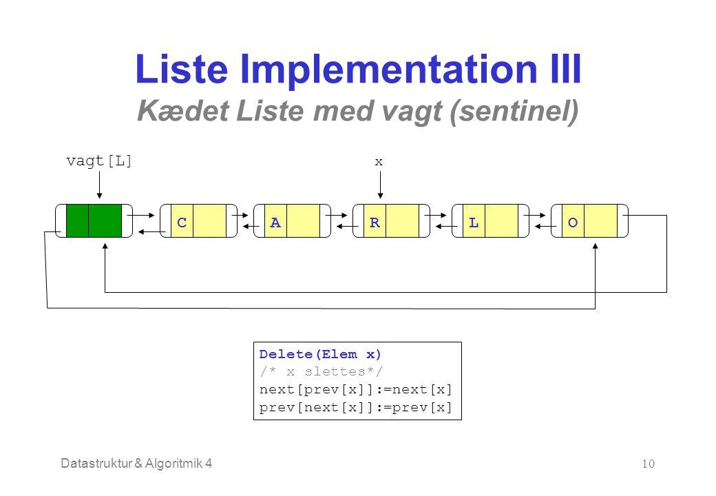 Datastruktur & Algoritmik 410 Liste Implementation III Kædet Liste med vagt (sentinel) CARLO vagt[L] Delete(Elem x) /* x slettes*/ next[prev[x]]:=next[x] prev[next[x]]:=prev[x] x