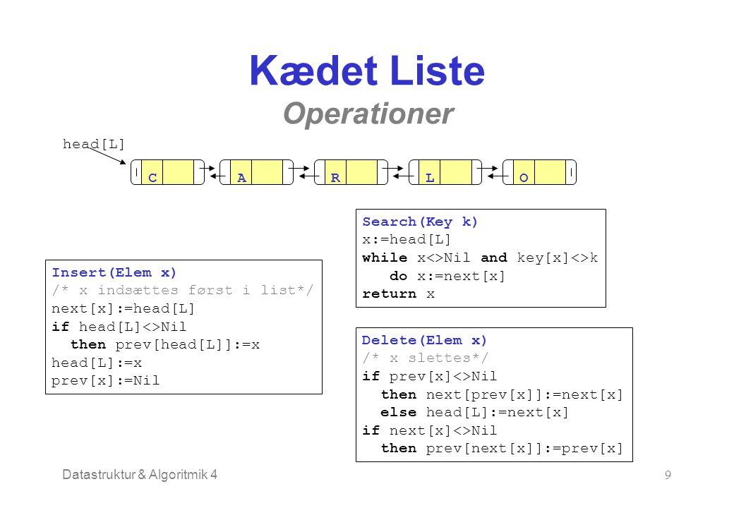 Datastruktur & Algoritmik 49 Kædet Liste Operationer CARLO head[L] Search(Key k) x:=head[L] while x<>Nil and key[x]<>k do x:=next[x] return x Insert(Elem x) /* x indsættes først i list*/ next[x]:=head[L] if head[L]<>Nil then prev[head[L]]:=x head[L]:=x prev[x]:=Nil Delete(Elem x) /* x slettes*/ if prev[x]<>Nil then next[prev[x]]:=next[x] else head[L]:=next[x] if next[x]<>Nil then prev[next[x]]:=prev[x]