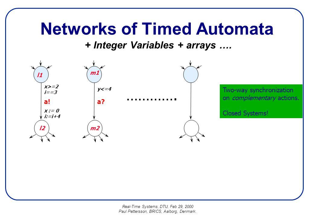 Real-Time Systems, DTU, Feb 29, 2000 Paul Pettersson, BRICS, Aalborg, Denmark.