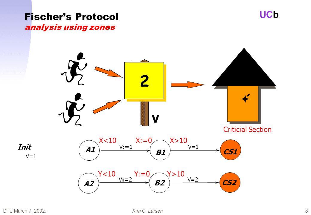 DTU March 7, 2002.Kim G.Larsen UCb 29 Shortest Path Reduction Solution G: weighted graph 1.
