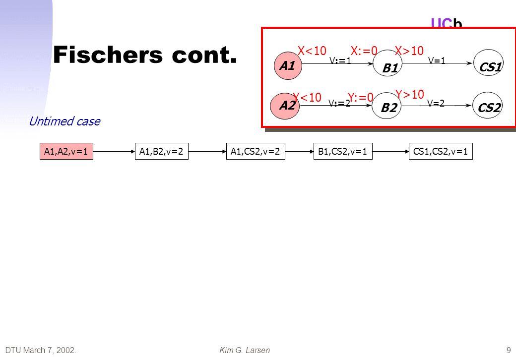 DTU March 7, 2002.Kim G.Larsen UCb 30 Shortest Path Reduction Solution G: weighted graph 1.