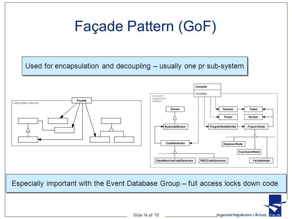 Ingeniørhøjskolen i Århus Slide 14 af 19 Façade Pattern (GoF) Used for encapsulation and decoupling – usually one pr sub-system Especially important with the Event Database Group – full access locks down code