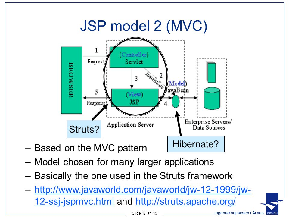 Ingeniørhøjskolen i Århus Slide 17 af 19 JSP model 2 (MVC) –Based on the MVC pattern –Model chosen for many larger applications –Basically the one used in the Struts framework –http://www.javaworld.com/javaworld/jw-12-1999/jw- 12-ssj-jspmvc.html and http://struts.apache.org/http://www.javaworld.com/javaworld/jw-12-1999/jw- 12-ssj-jspmvc.htmlhttp://struts.apache.org/ Struts.