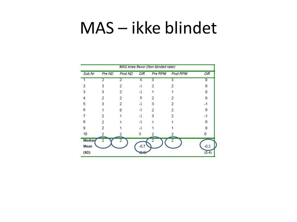 MAS – ikke blindet