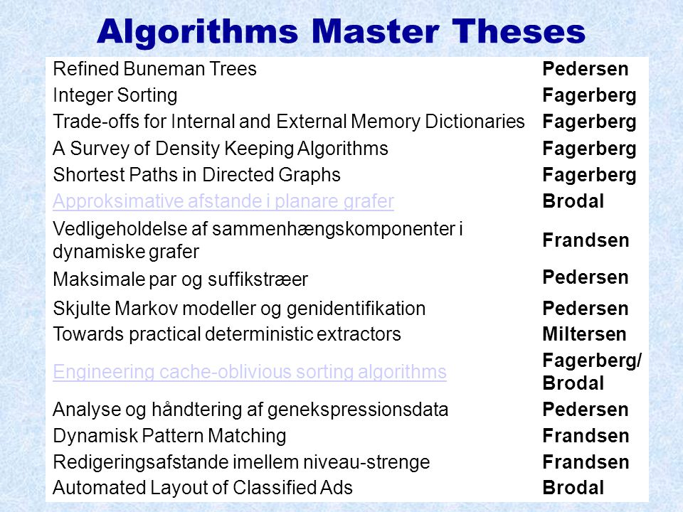 Algorithms Master Theses Refined Buneman TreesPedersen Integer SortingFagerberg Trade-offs for Internal and External Memory DictionariesFagerberg A Survey of Density Keeping AlgorithmsFagerberg Shortest Paths in Directed GraphsFagerberg Approksimative afstande i planare graferBrodal Vedligeholdelse af sammenhængskomponenter i dynamiske grafer Frandsen Maksimale par og suffikstræer Pedersen Skjulte Markov modeller og genidentifikationPedersen Towards practical deterministic extractorsMiltersen Engineering cache-oblivious sorting algorithms Fagerberg/ Brodal Analyse og håndtering af genekspressionsdataPedersen Dynamisk Pattern MatchingFrandsen Redigeringsafstande imellem niveau-strengeFrandsen Automated Layout of Classified AdsBrodal