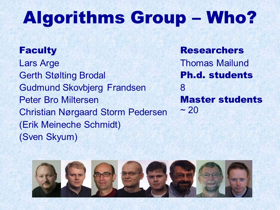 Algorithms Group – Who.
