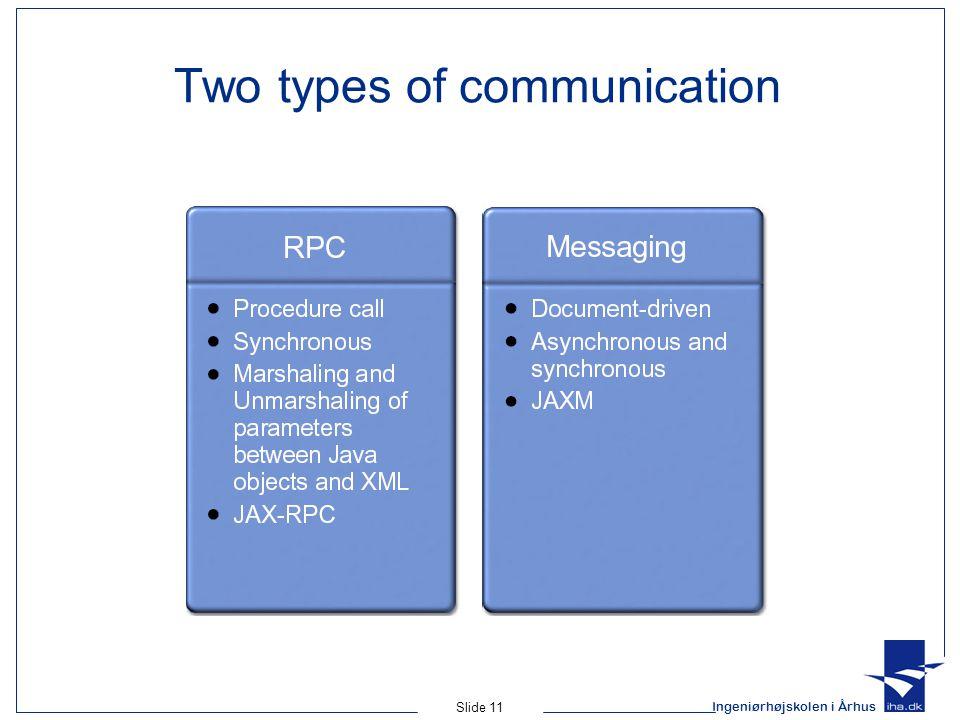 Ingeniørhøjskolen i Århus Slide 11 Two types of communication
