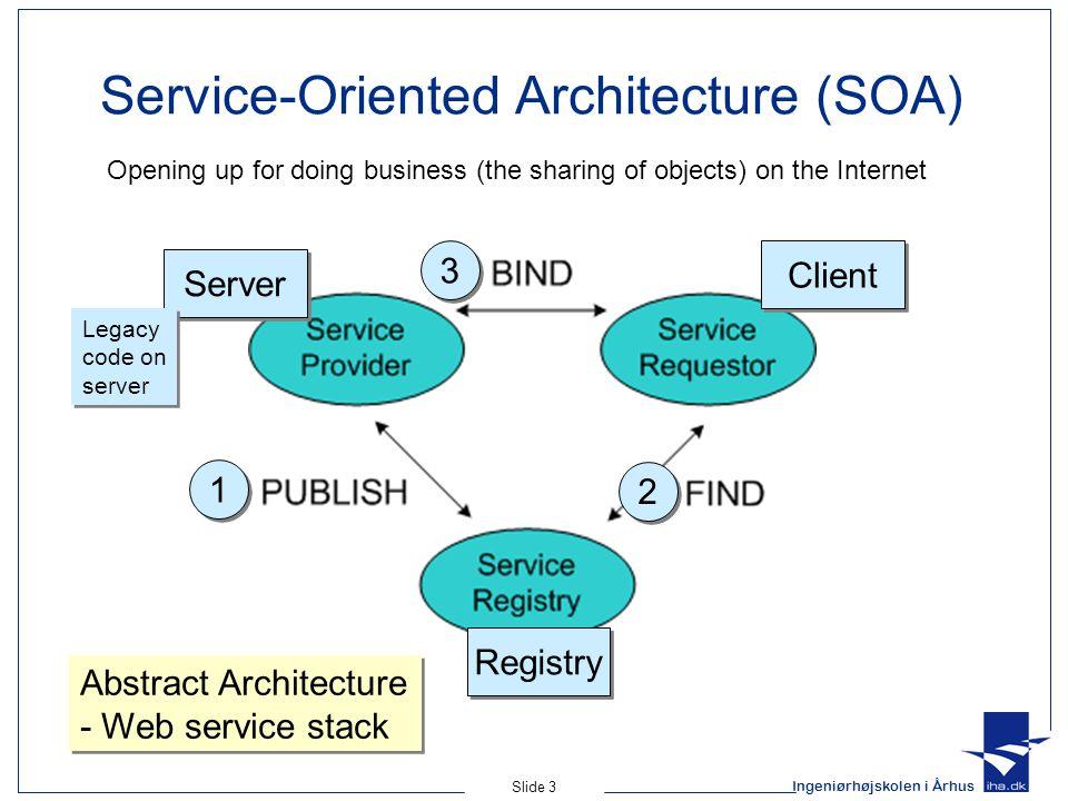 Ingeniørhøjskolen i Århus Slide 3 Service-Oriented Architecture (SOA) Client Server Registry Abstract Architecture - Web service stack Abstract Archit