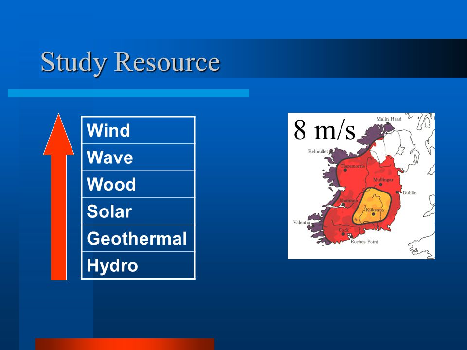 Industrial resource Wave Energy Wind & wave Software
