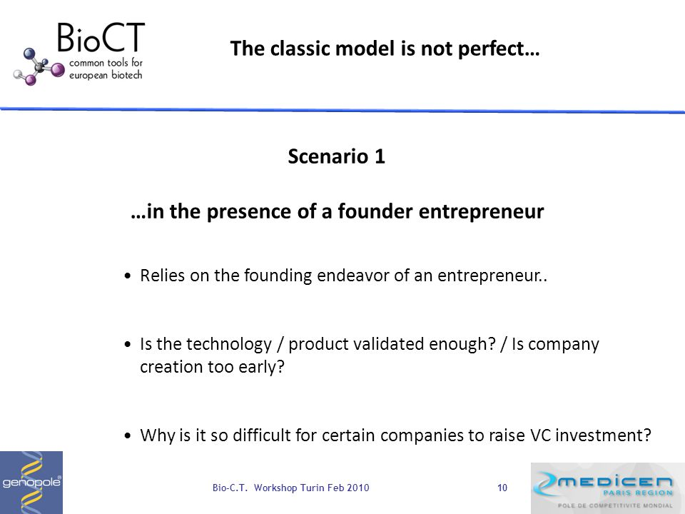 10 Scenario 1 …in the presence of a founder entrepreneur Relies on the founding endeavor of an entrepreneur..