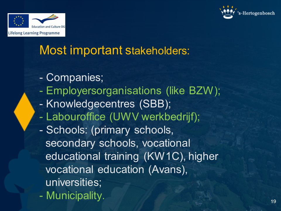 19 Most important s takeholders: - Companies; - Employersorganisations (like BZW); - Knowledgecentres (SBB); - Labouroffice (UWV werkbedrijf); - Schools: (primary schools, secondary schools, vocational educational training (KW1C), higher vocational education (Avans), universities; - Municipality.
