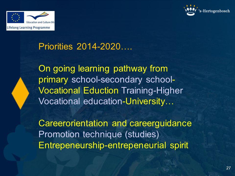 27 Priorities 2014-2020….