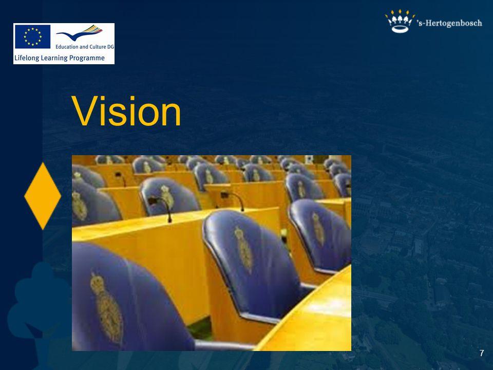 7 Vision