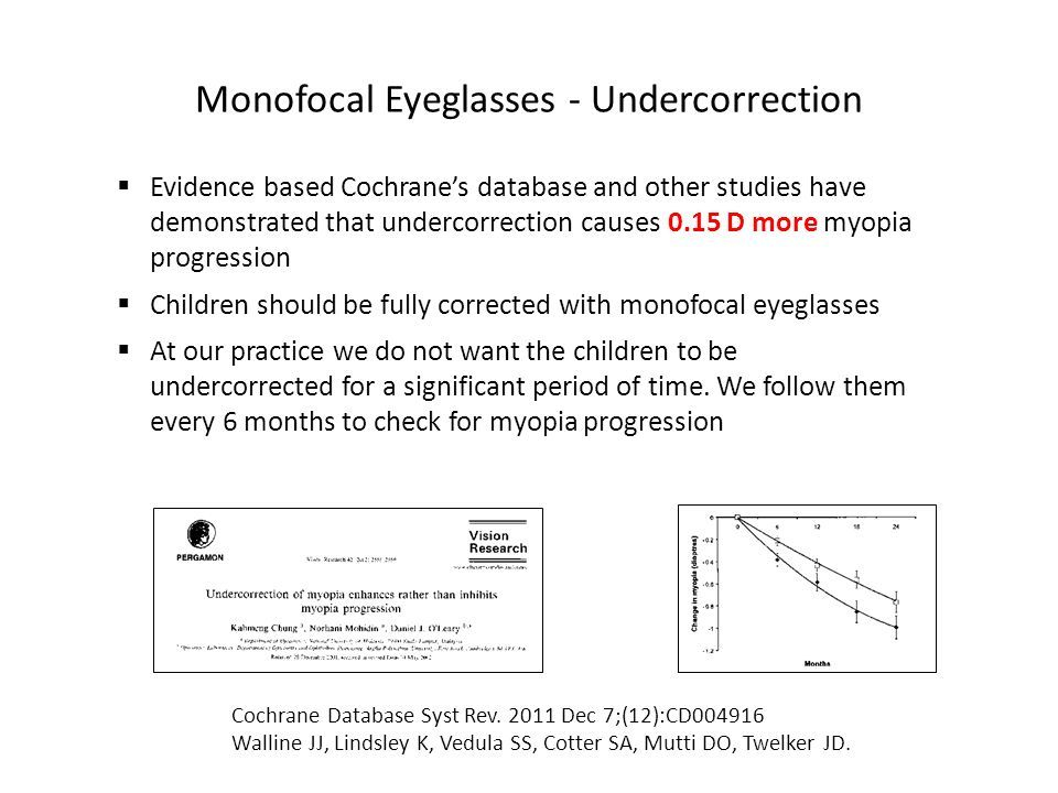 Monofocal Eyeglasses - Undercorrection  Evidence based Cochrane's database and other studies have demonstrated that undercorrection causes 0.15 D more myopia progression  Children should be fully corrected with monofocal eyeglasses  At our practice we do not want the children to be undercorrected for a significant period of time.