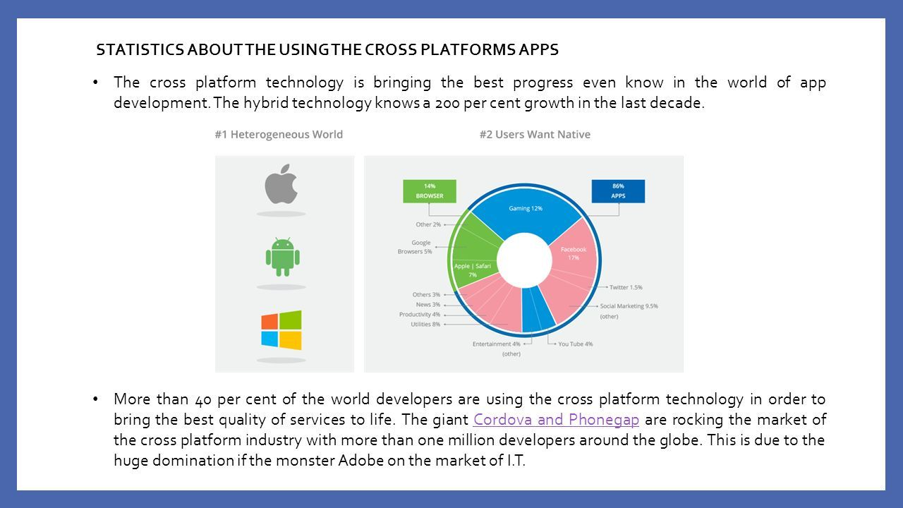 HOW MUCH PRICE OF DEVELOPING A CROSS-PLATFORM MOBILE APP