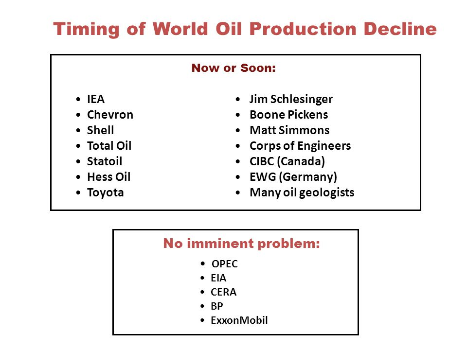 IEA Chevron Shell Total Oil Statoil Hess Oil Toyota OPEC EIA CERA BP ExxonMobil Jim Schlesinger Boone Pickens Matt Simmons Corps of Engineers CIBC (Canada) EWG (Germany) Many oil geologists Now or Soon: No imminent problem: Timing of World Oil Production Decline