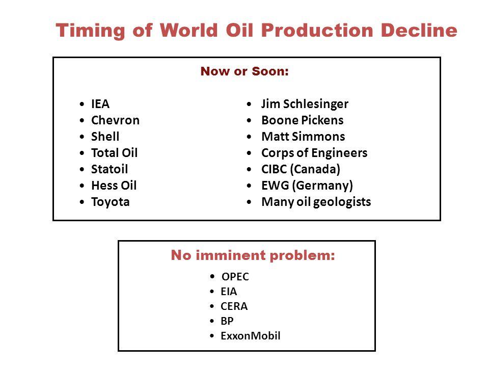 IEA Chevron Shell Total Oil Statoil Hess Oil Toyota OPEC EIA CERA BP ExxonMobil Jim Schlesinger Boone Pickens Matt Simmons Corps of Engineers CIBC (Ca