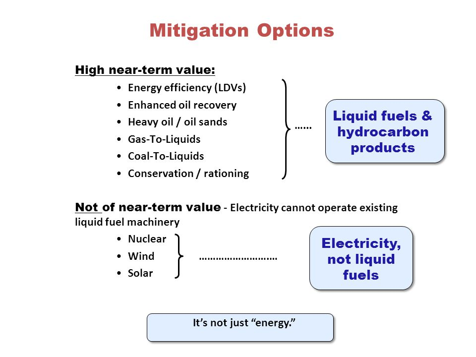 Mitigation Options High near-term value: Energy efficiency (LDVs) Enhanced oil recovery Heavy oil / oil sands Gas-To-Liquids Coal-To-Liquids Conservation / rationing Not of near-term value - Electricity cannot operate existing liquid fuel machinery Nuclear Wind …………………….… Solar Liquid fuels & hydrocarbon products Electricity, not liquid fuels …...