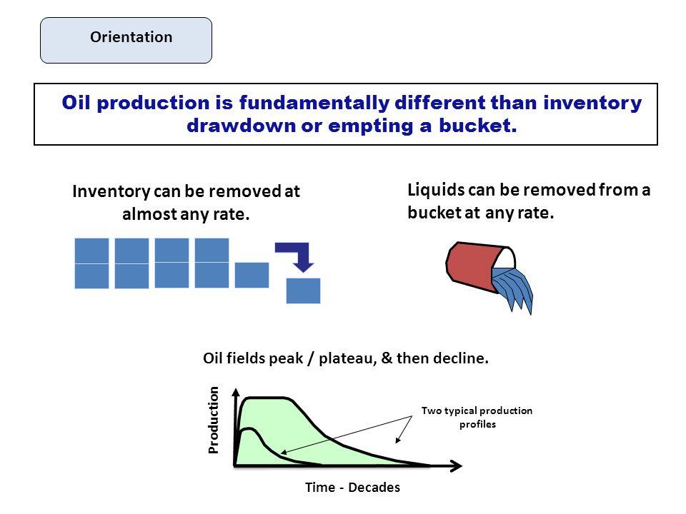 World Oil Production: Trouble Sooner Robert L.Hirsch, Ph.D.