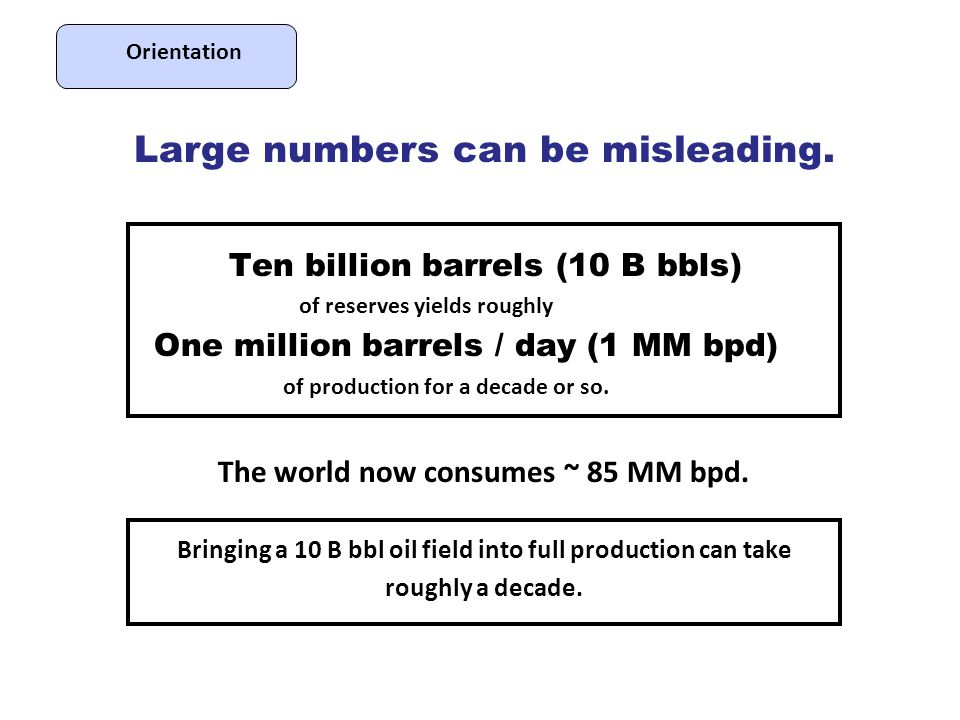 Ten billion barrels (10 B bbls) of reserves yields roughly One million barrels / day (1 MM bpd) of production for a decade or so. The world now consum