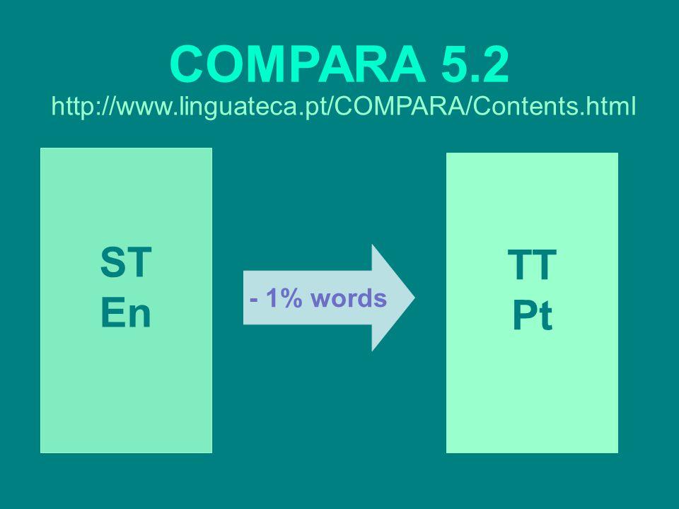 COMPARA 5.2 ST En TT Pt - 1% words http://www.linguateca.pt/COMPARA/Contents.html
