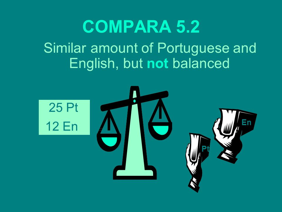 COMPARA 5.2 Similar amount of Portuguese and English, but not balanced 25 Pt 12 En Pt En