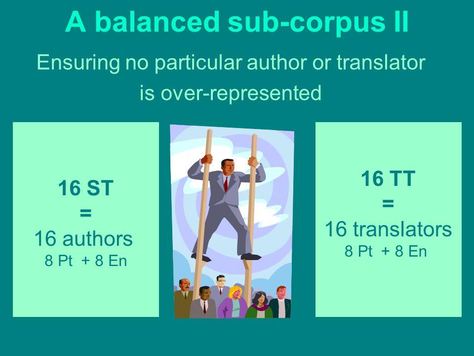 A balanced sub-corpus II Ensuring no particular author or translator is over-represented 16 ST = 16 authors 8 Pt + 8 En 16 TT = 16 translators 8 Pt +