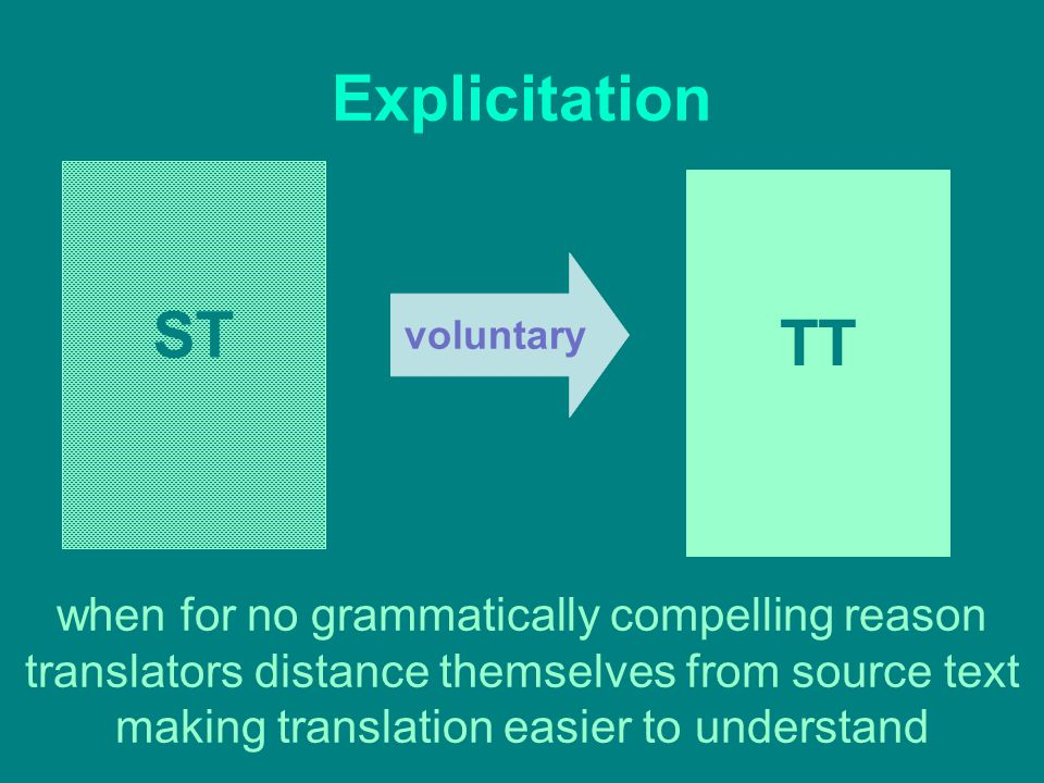 ST TT Explicitation when for no grammatically compelling reason translators distance themselves from source text making translation easier to understand voluntary