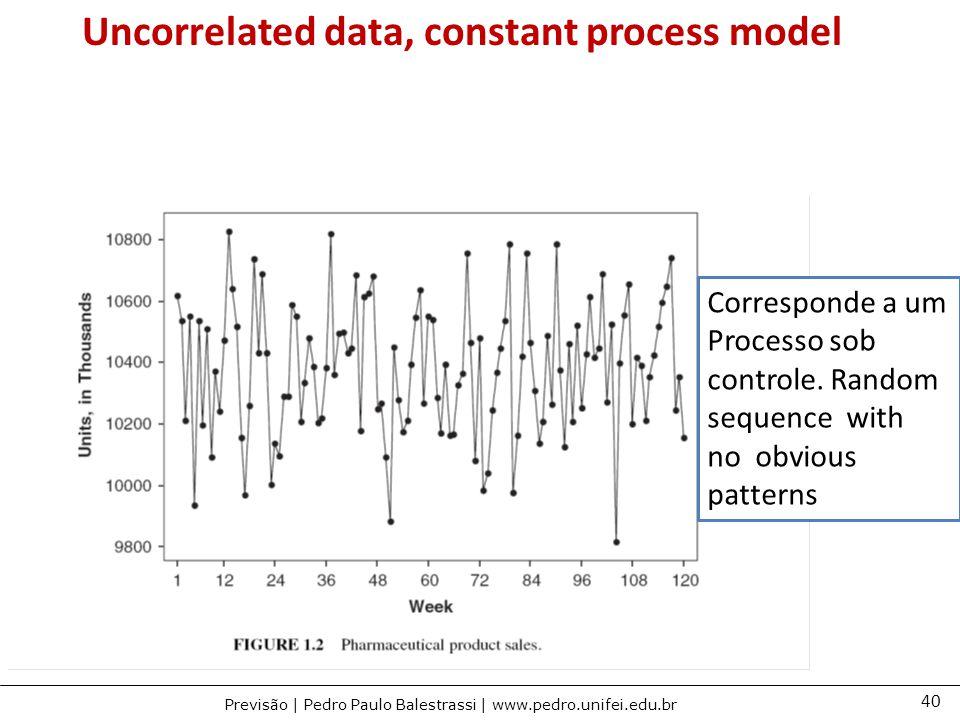 40 Previsão | Pedro Paulo Balestrassi | www.pedro.unifei.edu.br Uncorrelated data, constant process model Corresponde a um Processo sob controle.