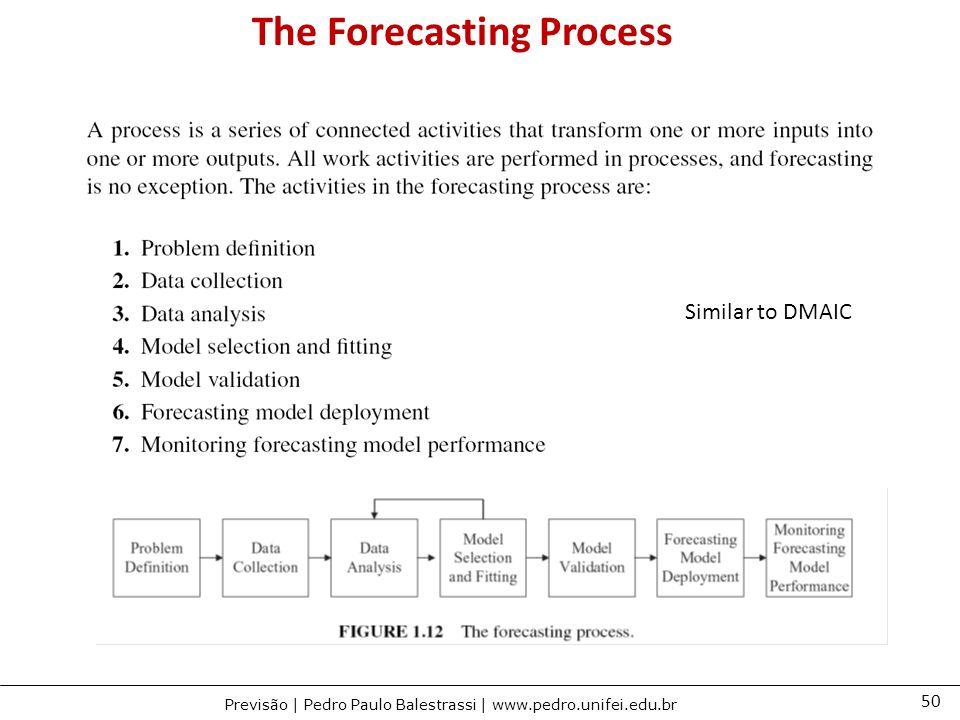 50 Previsão | Pedro Paulo Balestrassi | www.pedro.unifei.edu.br The Forecasting Process Similar to DMAIC