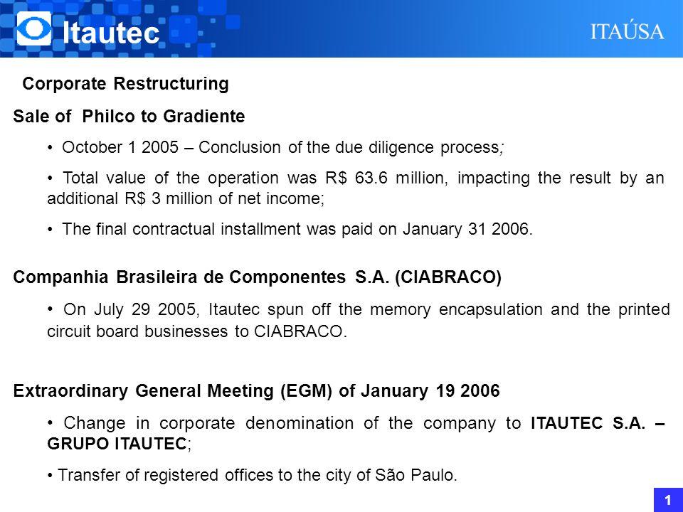 Corporate Restructuring Itautec Companhia Brasileira de Componentes S.A.