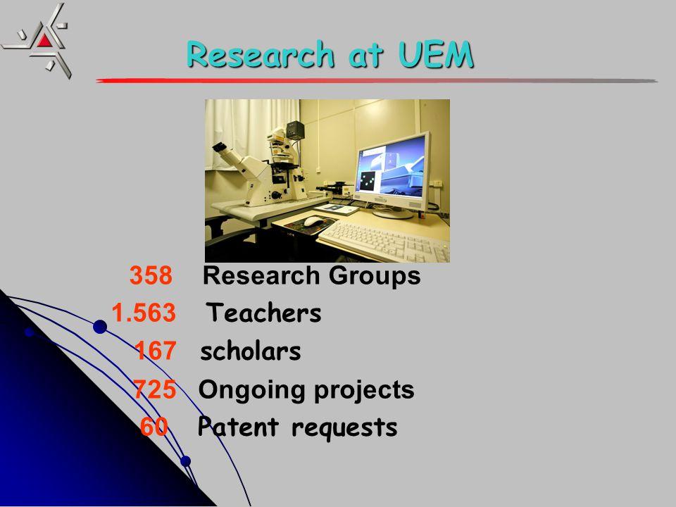 Institutional Program of Undergraduate Research Scholarship PIBIC/CNPq/Fundação Araucária-UEM PIBIC/CNPq/Fundação Araucária-UEM