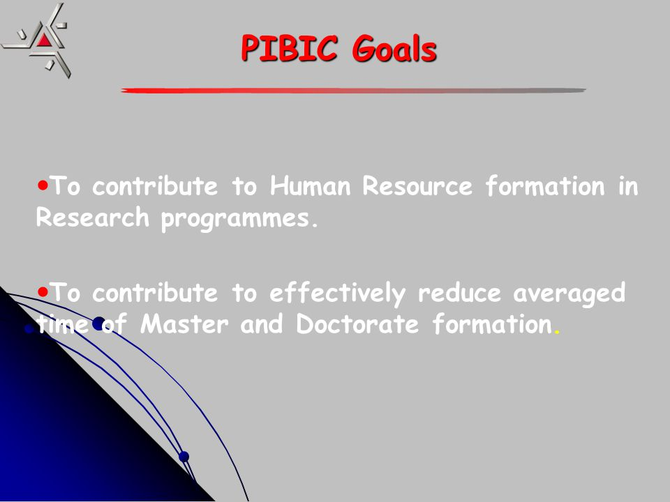 PIBIC Goals To contribute to Human Resource formation in Research programmes.