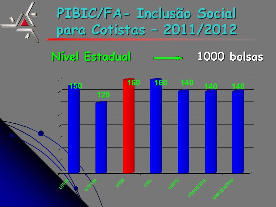 PIBIC/FA- Inclusão Social para Cotistas – 2011/2012 Nível Estadual 1000 bolsas Nível Estadual 1000 bolsas