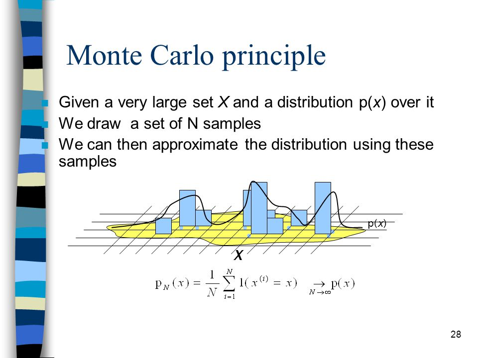 28 Monte Carlo principle n Given a very large set X and a distribution p(x) over it n We draw a set of N samples n We can then approximate the distribution using these samples X p(x)