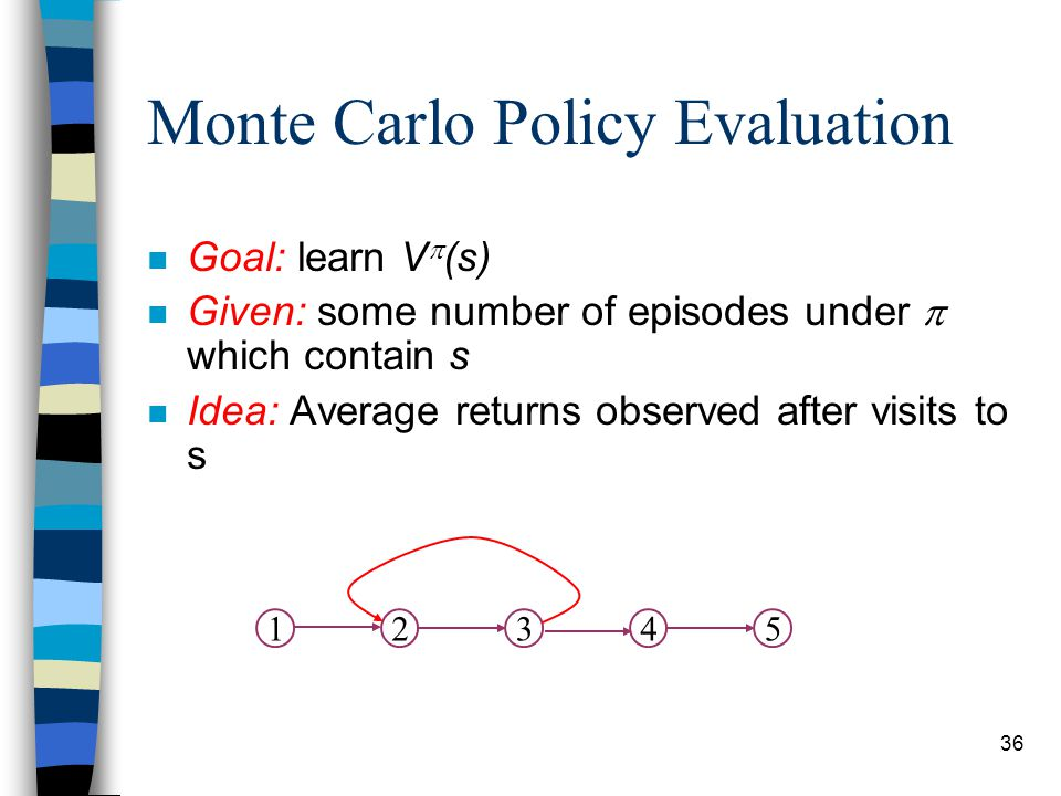 36 Monte Carlo Policy Evaluation Goal: learn V  (s) Given: some number of episodes under  which contain s n Idea: Average returns observed after visits to s 12345