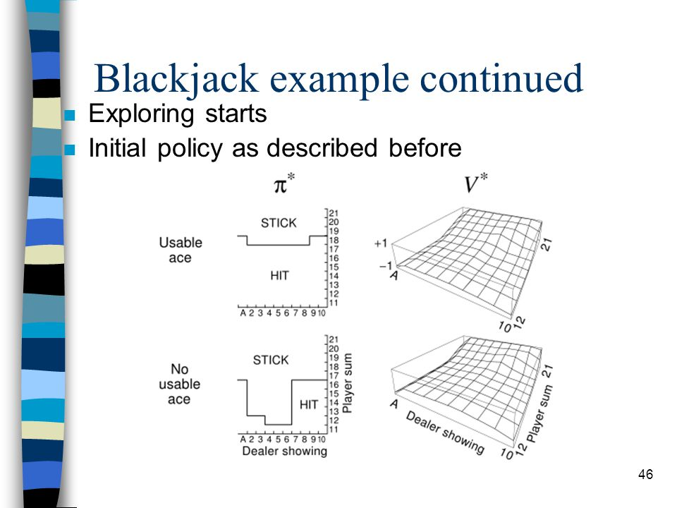46 Blackjack example continued n Exploring starts n Initial policy as described before