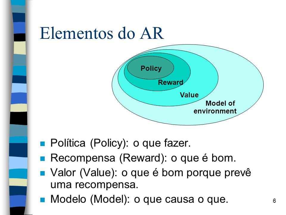 6 Policy Reward Value Model of environment Elementos do AR n Política (Policy): o que fazer.