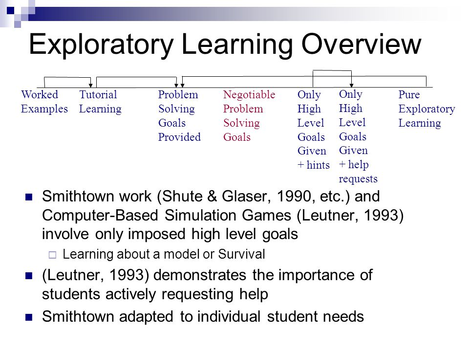 Exploratory Learning Overview Smithtown work (Shute & Glaser, 1990, etc.) and Computer-Based Simulation Games (Leutner, 1993) involve only imposed high level goals  Learning about a model or Survival (Leutner, 1993) demonstrates the importance of students actively requesting help Smithtown adapted to individual student needs Pure Exploratory Learning Worked Examples Tutorial Learning Problem Solving Goals Provided Negotiable Problem Solving Goals Only High Level Goals Given + hints Pure Exploratory Learning Only High Level Goals Given + help requests