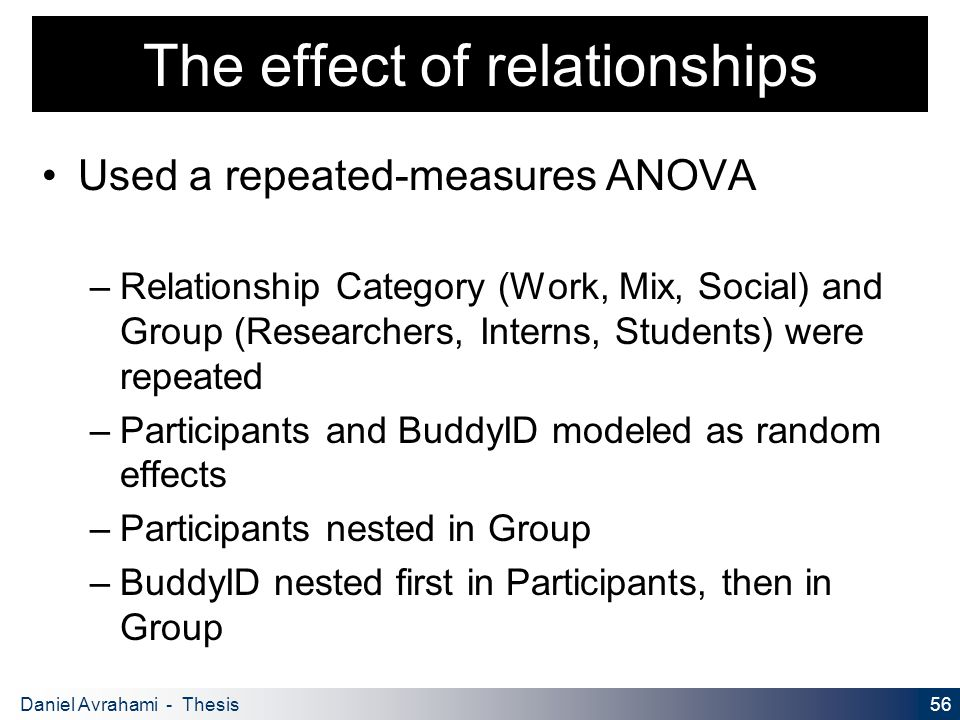 56 Daniel Avrahami - Thesis Proposal The effect of relationships Used a repeated-measures ANOVA – Relationship Category (Work, Mix, Social) and Group (Researchers, Interns, Students) were repeated – Participants and BuddyID modeled as random effects – Participants nested in Group – BuddyID nested first in Participants, then in Group – N = 3297